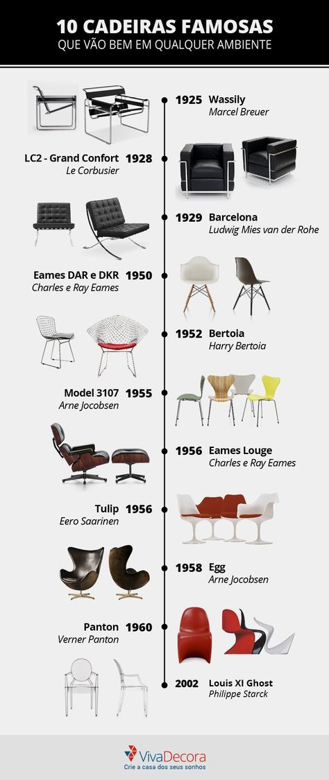 Iconic furniture designers Scandinavian Pin By Dorell Fabrics Co On Iconic Furniture In 2018 Pinterest Furniture Design Design And Furniture Portalstrzelecki Pin By Dorell Fabrics Co On Iconic Furniture In 2018 Pinterest