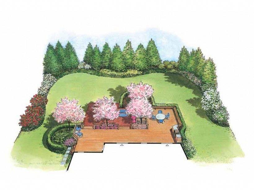 69bd4949dc3ead53513c71468cc19523 - How To Start A Gardening Business Australia