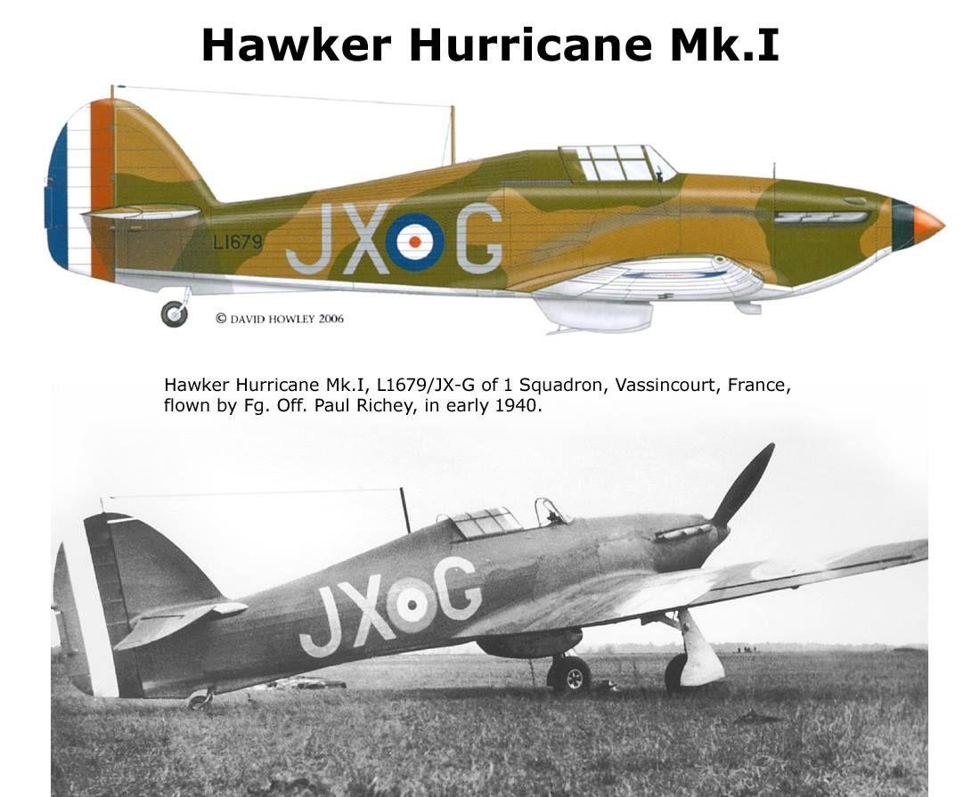 Hurricane Mk I Hurricane Fighter Hawker Hurricane Wwii Aircraft