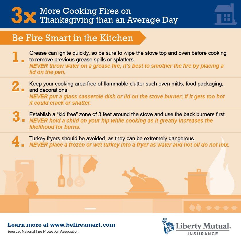 6 Tips To Using Coral In The Kitchen: On Thanksgiving, There Are 3x More Cooking Fires Than On