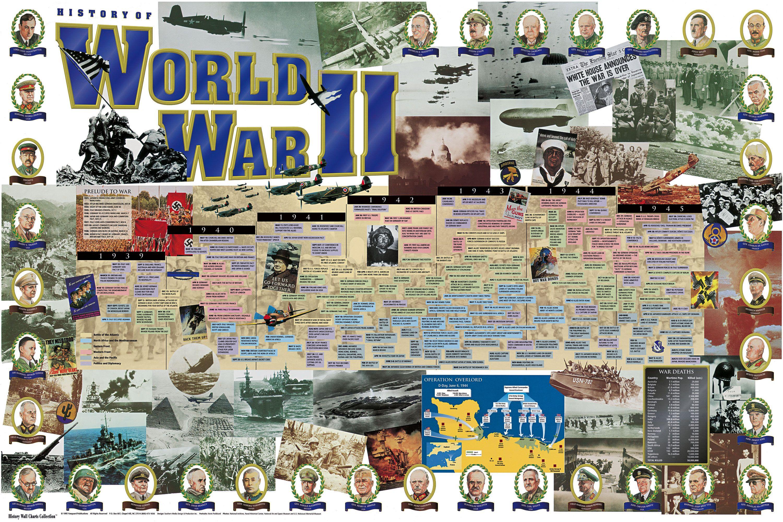 World war 2 httpvanguardpublicationsnewvanguardwp content history of world war ii wall chart poster vanguard gumiabroncs Image collections