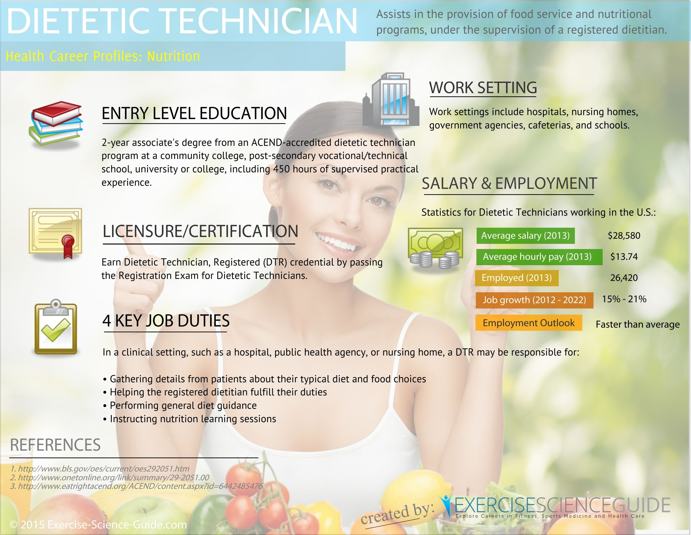 Dietetic Technician Dtr Education Requirements Employment And