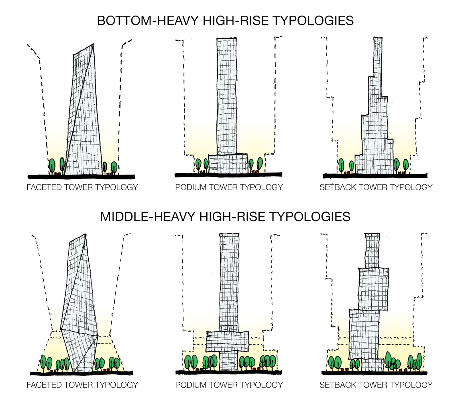 Building typologies tower google search architectural for Architectural engineering concepts