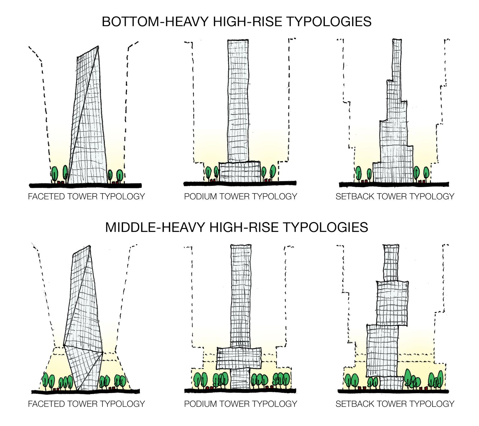 medium resolution of un caso para la construcci n de ciudades media heavy arquitectura urbana ahora building section