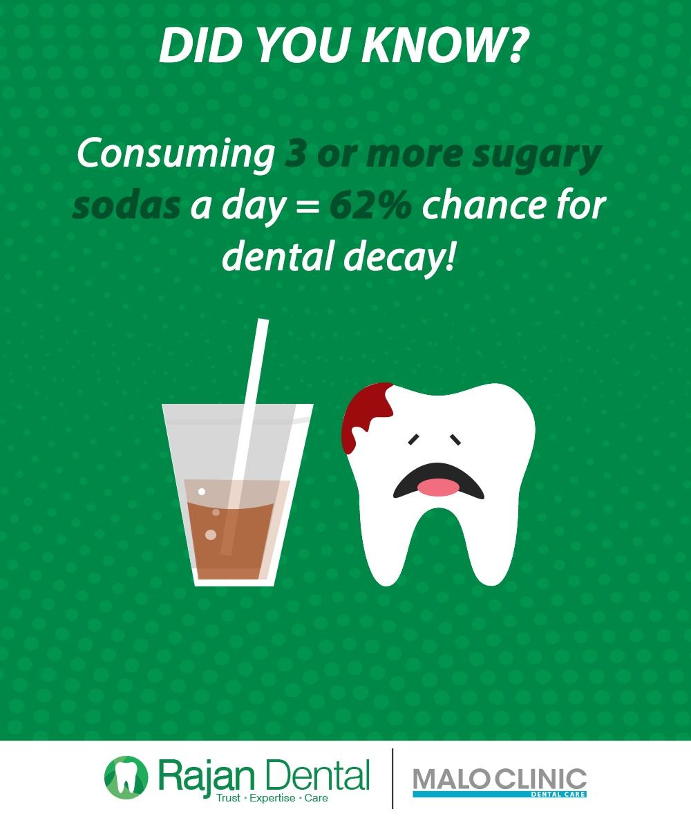 Did you know consuming 3 or more sugary sodas a day