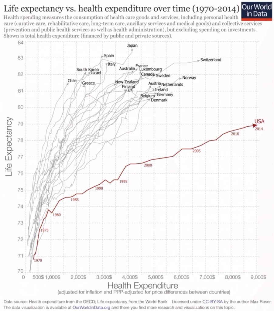 Healthcare longevity gesundheitspflege living at home