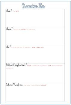 narrative writing templates Browse and read narrative writing templates narrative writing templates when there are many people who don't need to expect something more than the benefits to take.