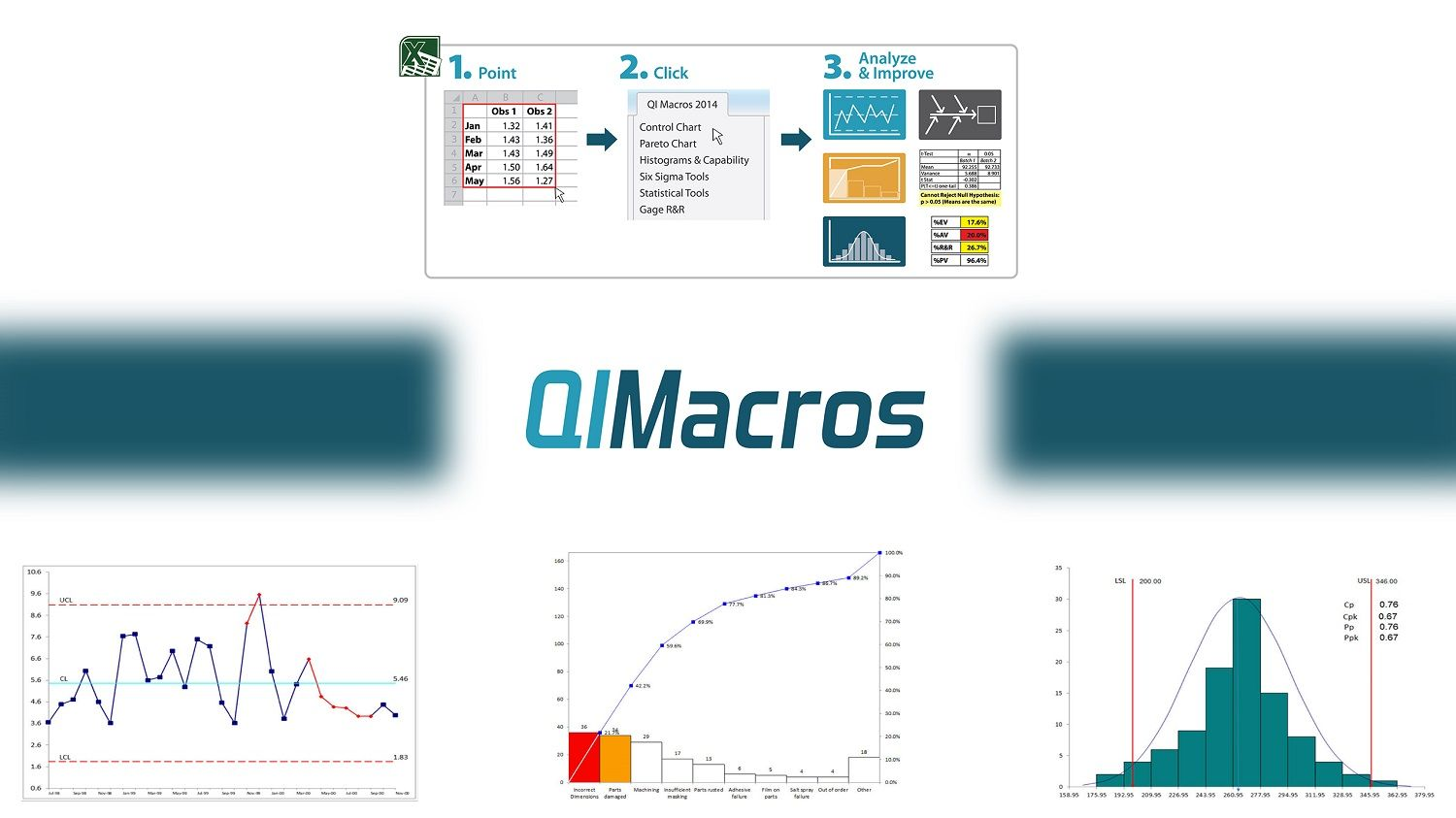Qi macros for excel allows the user to use their own data to qi macros for excel allows the user to use their own data to create 100 6sigma graphs and chartstemplatesdashboards for productivity managers geenschuldenfo Image collections