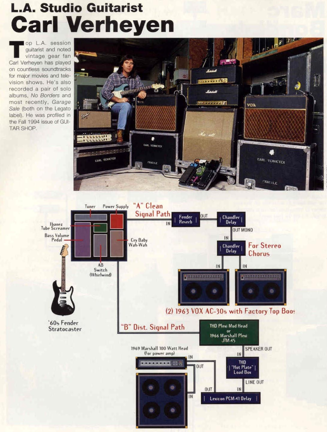Carl Verheyen Guitar Rig 1995 Shop Rigs Pinterest Vox V847 Wahwah Analysis