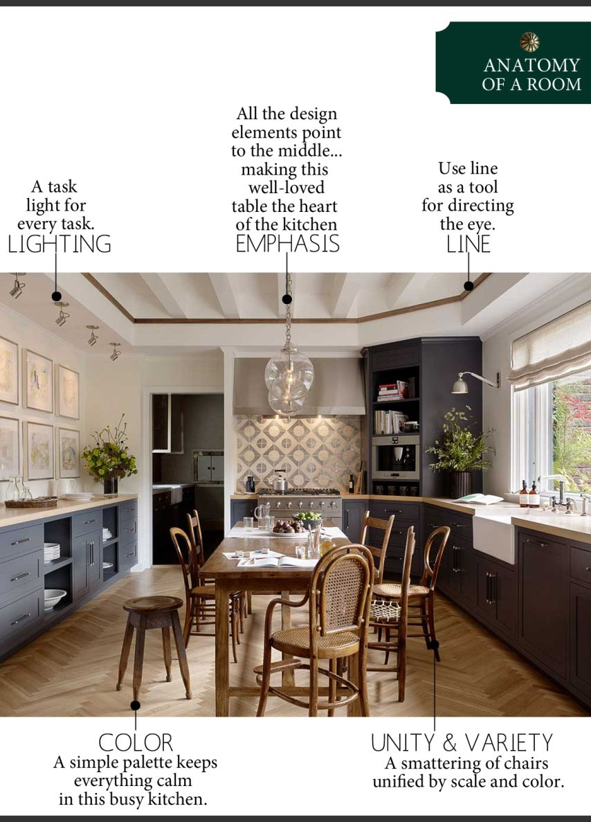 The Anatomy Of An Eat In Kitchen Copy Interior Design Kitchen Eat In Kitchen