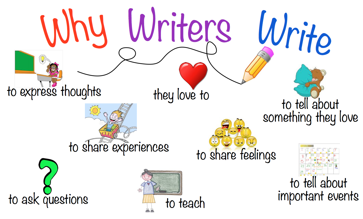 Zeek S Zoo Anchor Charts Why Writers Write