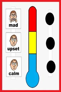 anger thermometer printable secret messages when worries