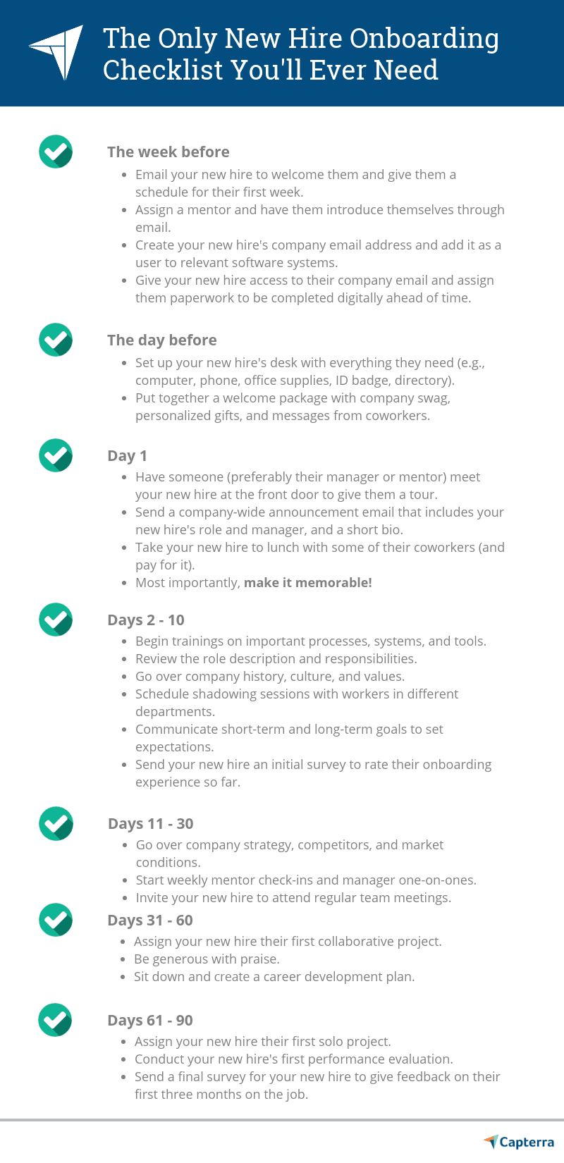 How To Execute The Perfect 90 Day New Hire Onboarding Process Onboarding Process Onboarding How To Motivate Employees