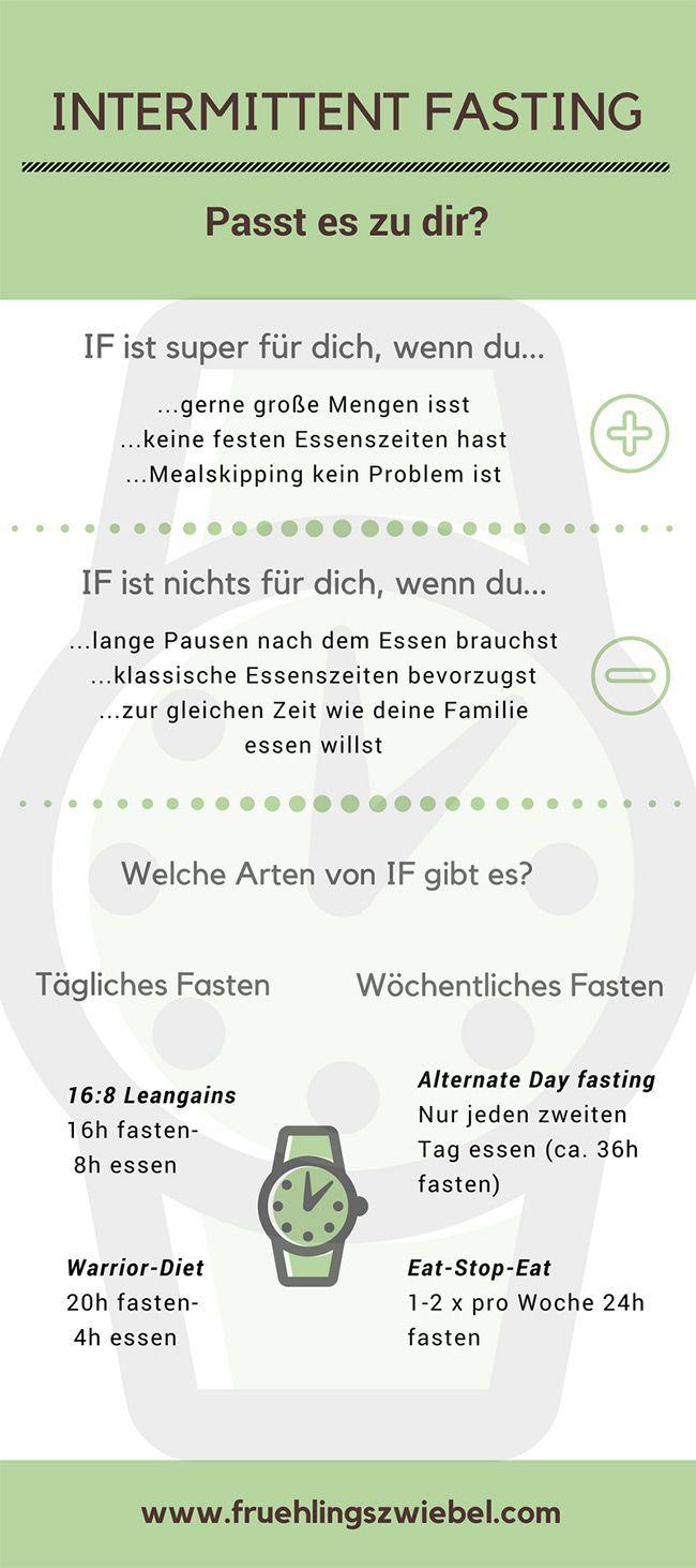 5 Diät Strategien   Pinterest   Diäten, Abnehmen und Infografiken