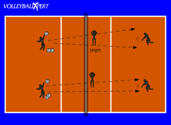 Passing Middle Or Lateral By Volleyballxpert Com Volleyball Workouts Volleyball Drills Coaching Volleyball