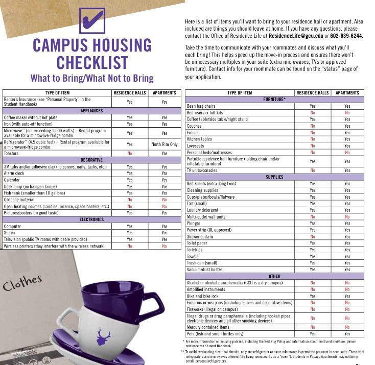 GCU packing list Grand Canyon university Pinterest Dorm - packing list