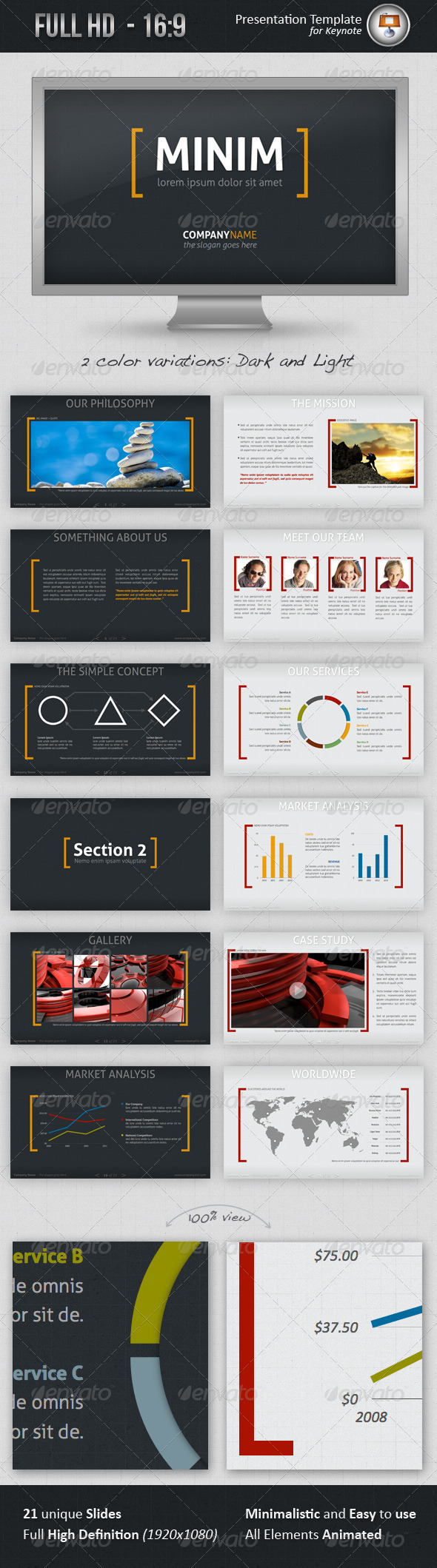 Minim Keynote Template | Keynote, Template and Ppt design