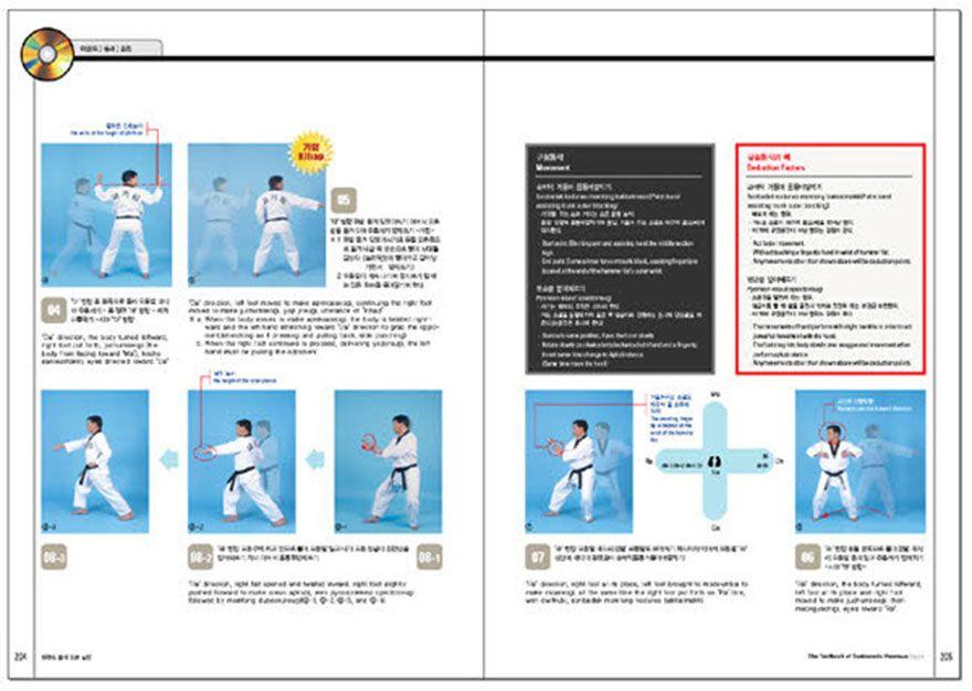 The Science of Taekwondo English Book Scientific Principle TKD Motions Scene MMA