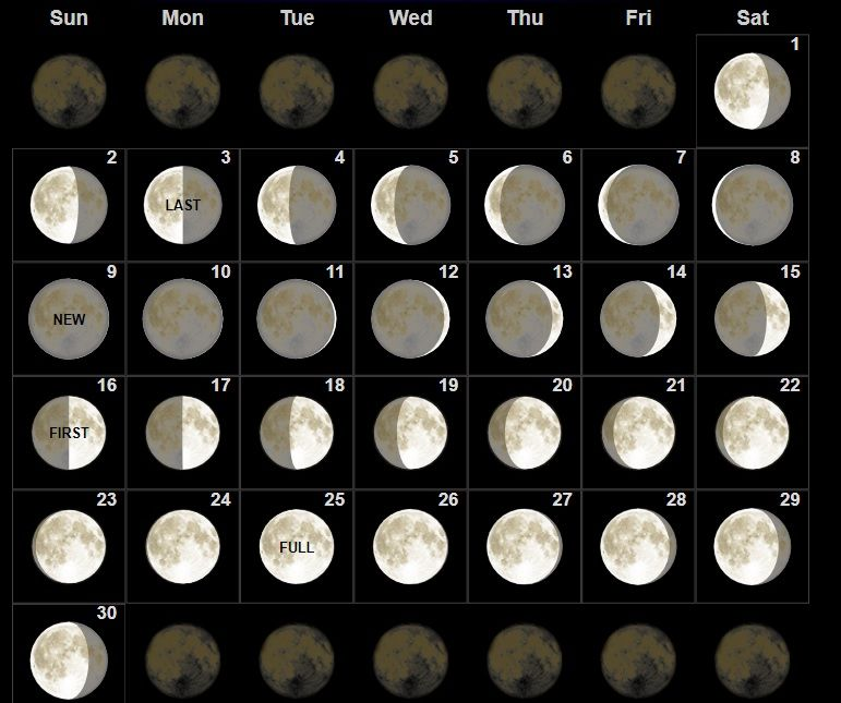 Moon Phases September 2018 Calendar | 2018 Calendars ...
