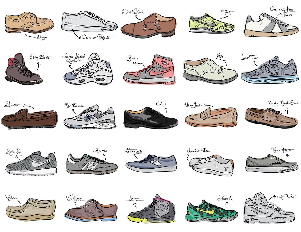 ILLUSTRATED ALPHABET OF SHOES Gear Pinterest