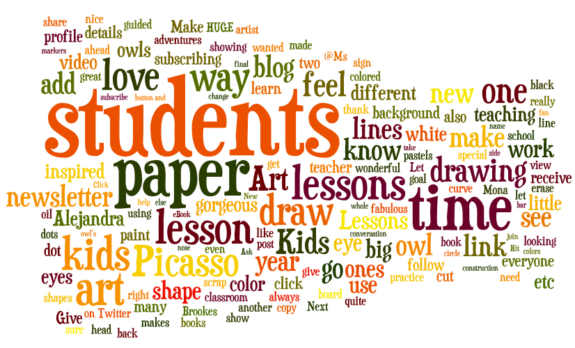 Have Kids Create A Word Cloud That Describes Who They Are
