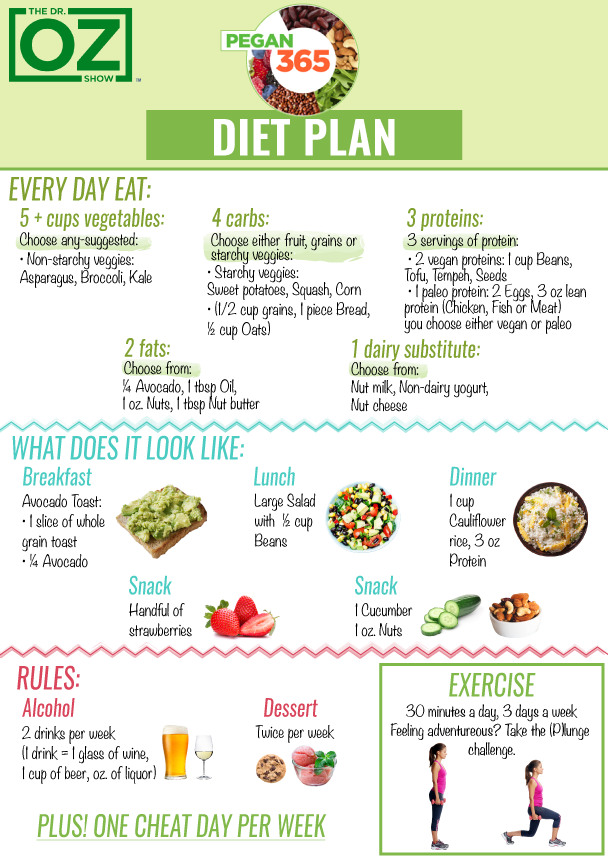 dr oz eat what you love diet plan