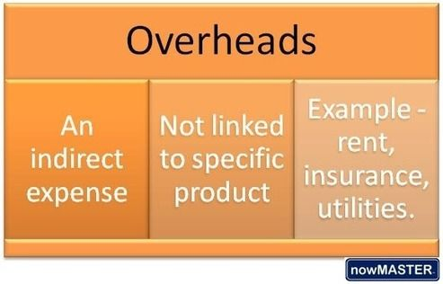 What Are Overheads In Accounting Click Here Accounting Cost