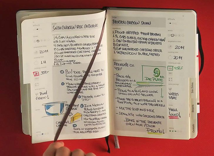 the Moleskine Recipe Journal, $20. room for every piece of ...