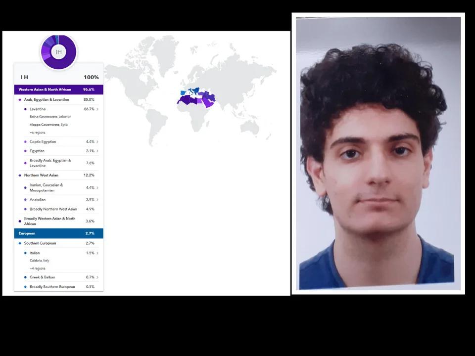 Lebanese Palestinian 23andme Ancestry Dna Results Dna Results Ancestry Dna