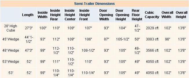 Semi Trailer Dimensions Aiche Slc 2015 Horse Trailers