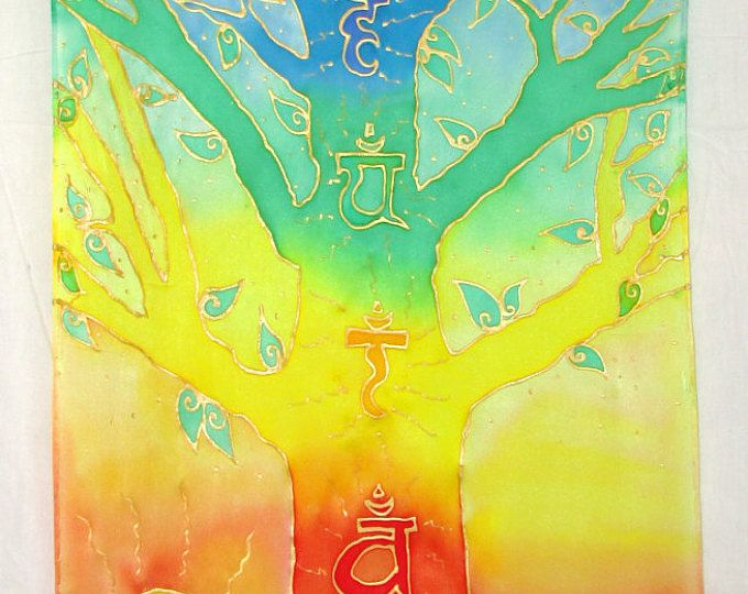 Chakra wall art silk wallhanging spiritual gifts \