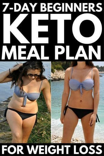 Ketogenic Diet Plan for Weight Loss: 7-Day Keto Me