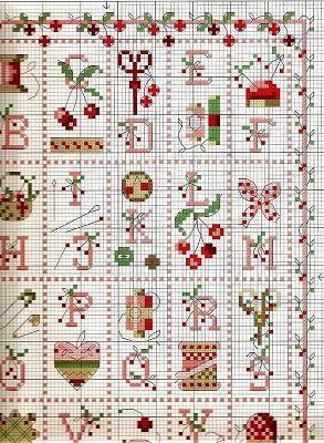 Piccolo Schemi Punto Croce Natale.Piccoli E Facili Schemi A Punto Croce Dedicati Al Natale Paperblog Punto Croce Motivo Per Punto Croce Lettere A Punto Croce