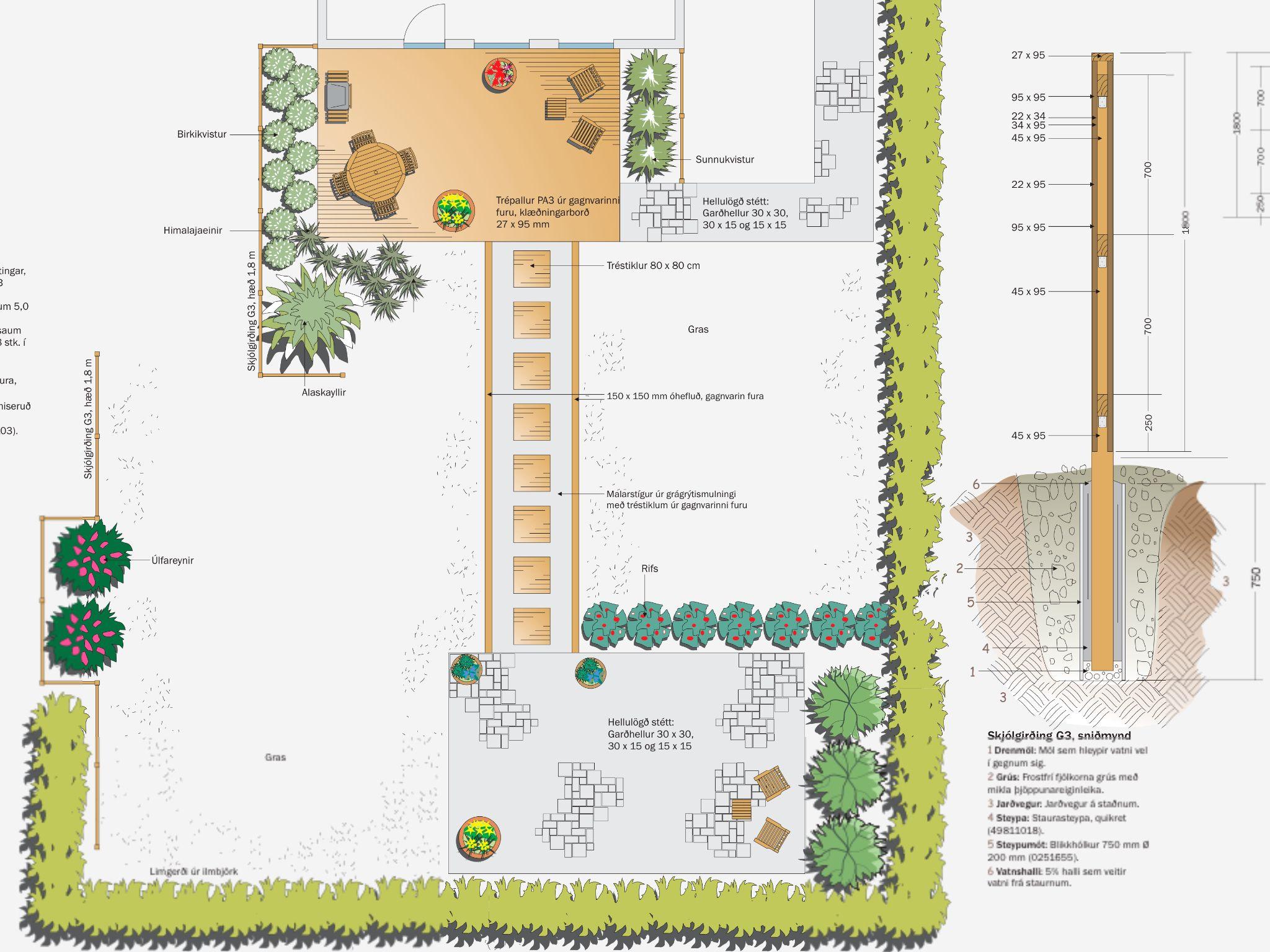 Autocad Landscape Design - Autocad - Pinterest - Autocad And