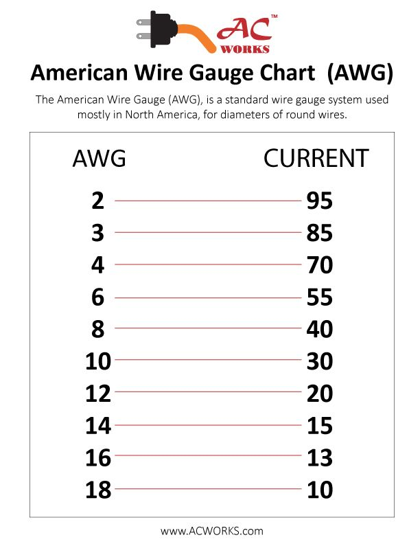 Diagram  Solar Diagram Awg Full Version Hd Quality Diagram Awg