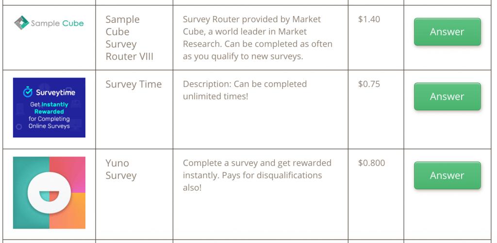 9 Best Online Survey Websites to Make Money From Home - ThinkMaverick - My Personal Journey through Entrepreneurship