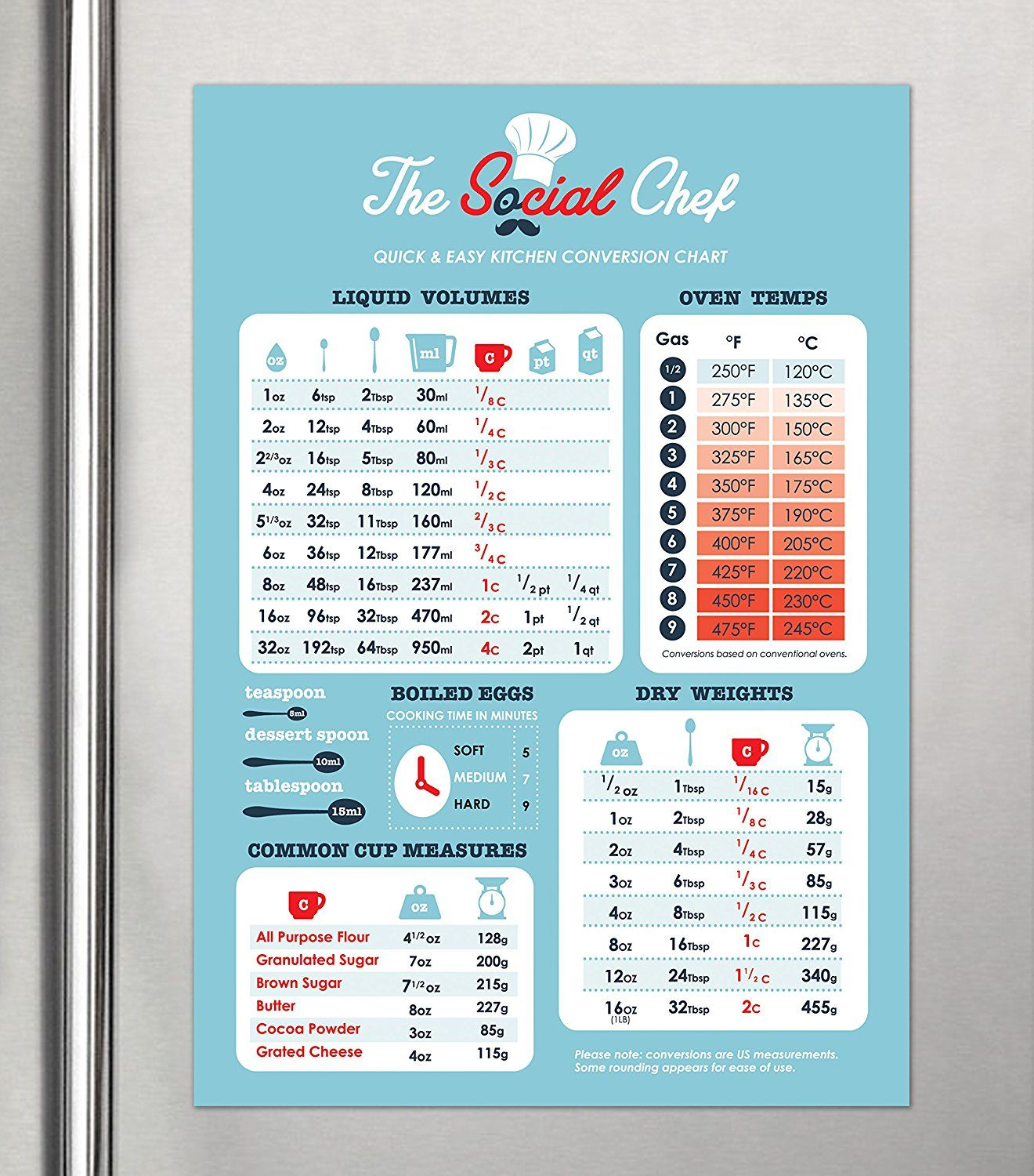 The Social Chef Premium Magnetic Kitchen Conversion Chart. Best ...
