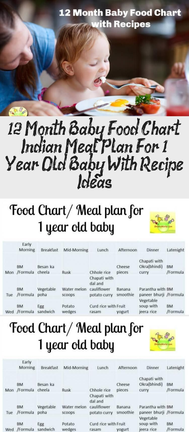12 Month Baby Food Chart Indian Meal Plan For 1 Year Old Baby With Recipe Ideas In 2020 Baby Food Chart 12 Month Baby Food Baby Food Recipes