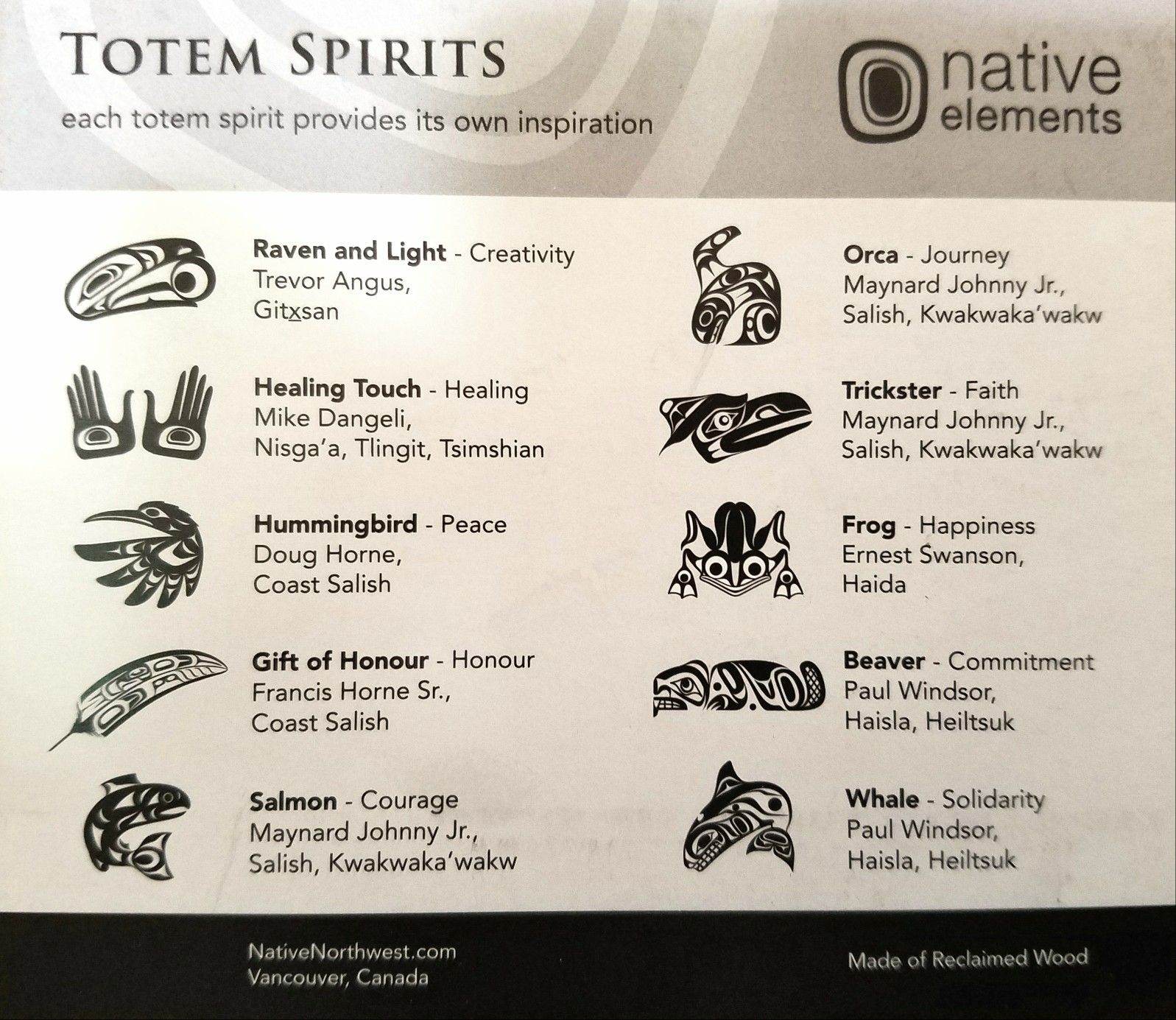 Totem spirits tribal art tattoo animal symbols and meanings totem spirits tribal art tattoo animal symbols and meanings first nation designs native buycottarizona