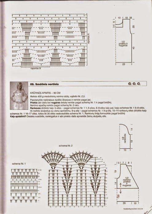 Todo crochet | rana | Pinterest | Modelos de blusas, Blusas y Lo mismo