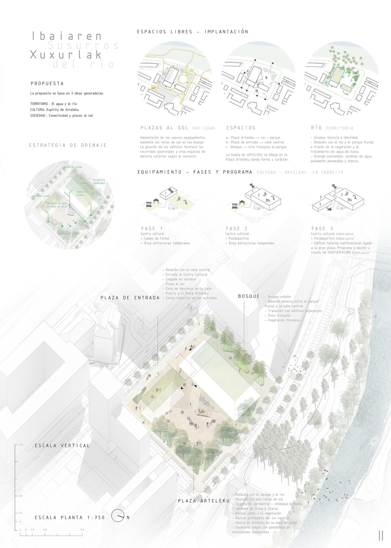 Landscape Gardening Belfast After 3d Modeling Software For