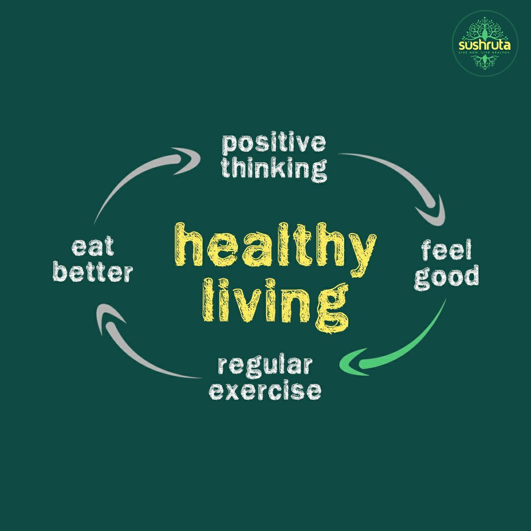 Quotes On Being Positive Being Positive Leads To A Healthy Lifestylesushruta Obesity