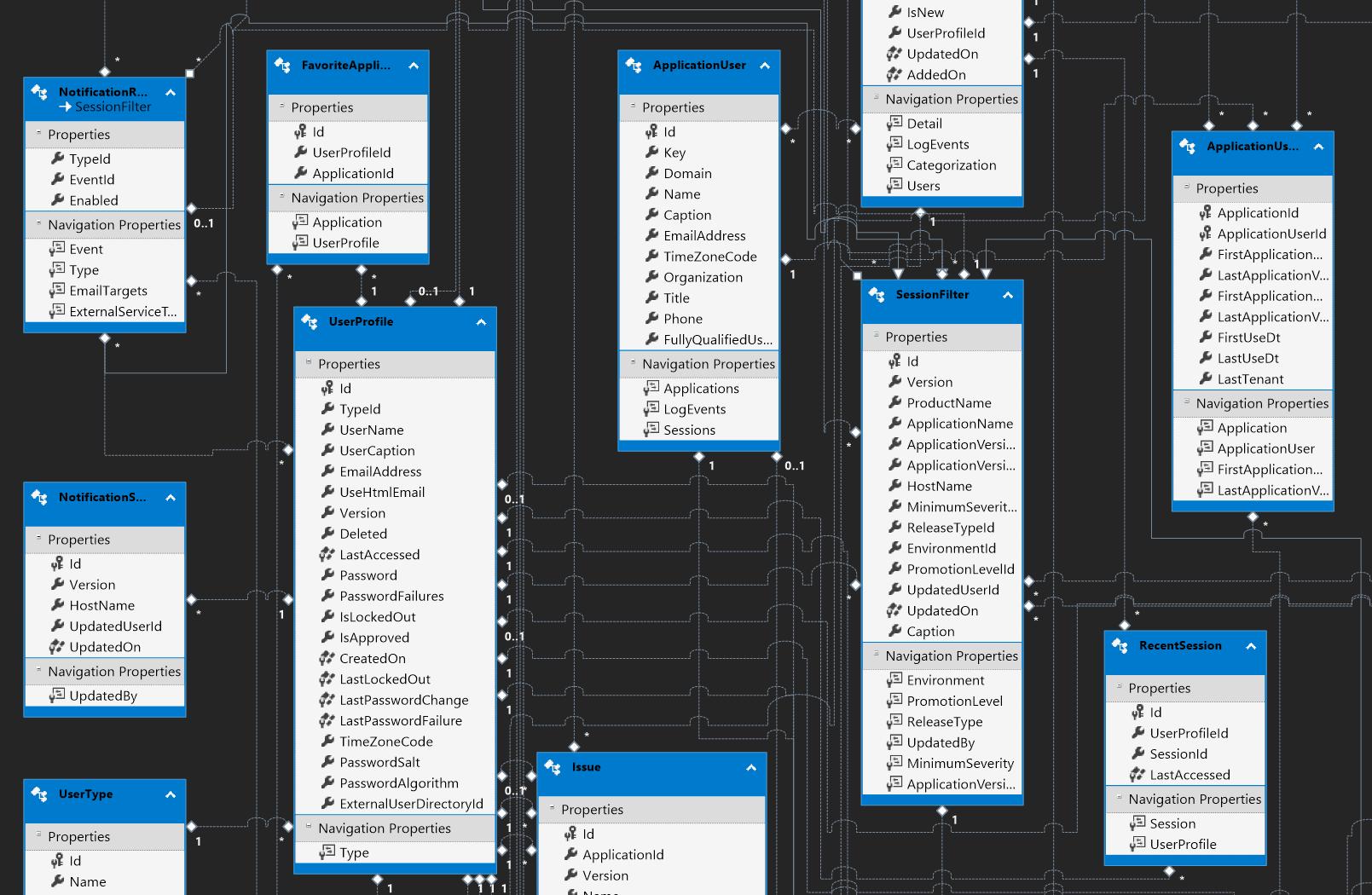 Pin On Developer Team