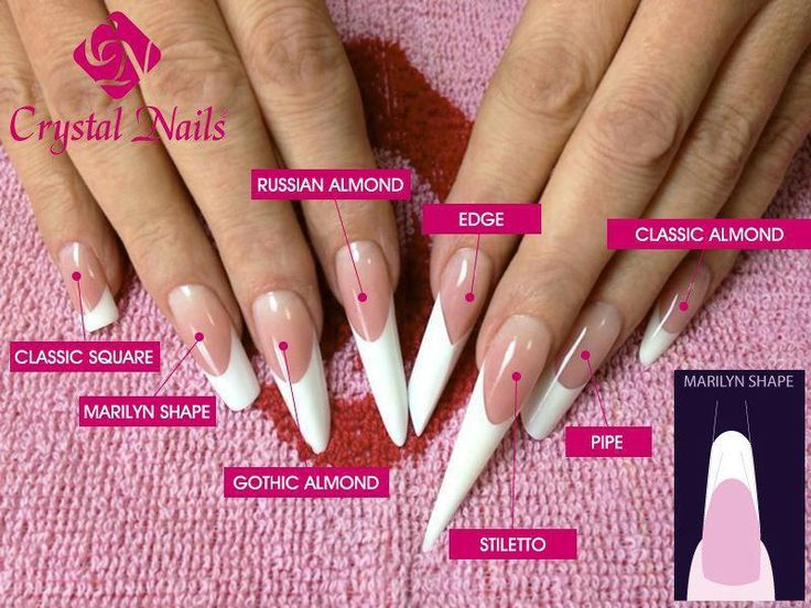 Extreme Nail Shapes For The Long Decorative Style Pointed Nails