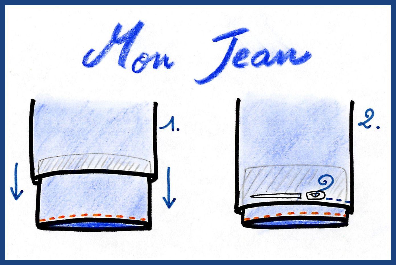 comment coudre un ourlet de jean. Black Bedroom Furniture Sets. Home Design Ideas