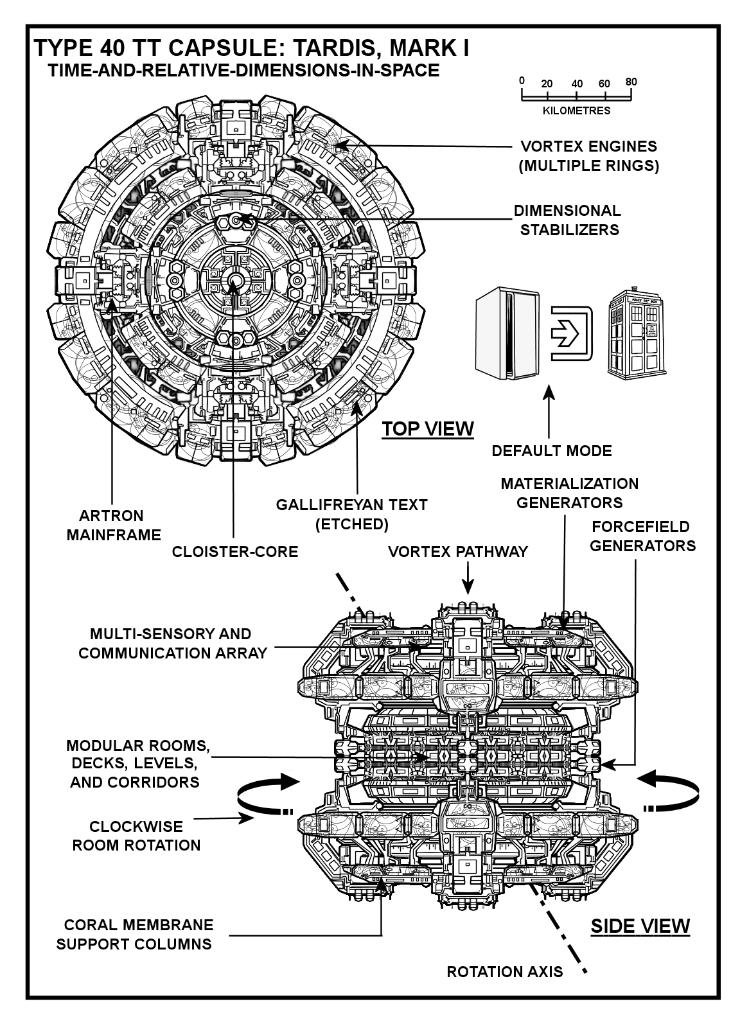 Space Engine Room: Tardis Schematic G-Text Clean