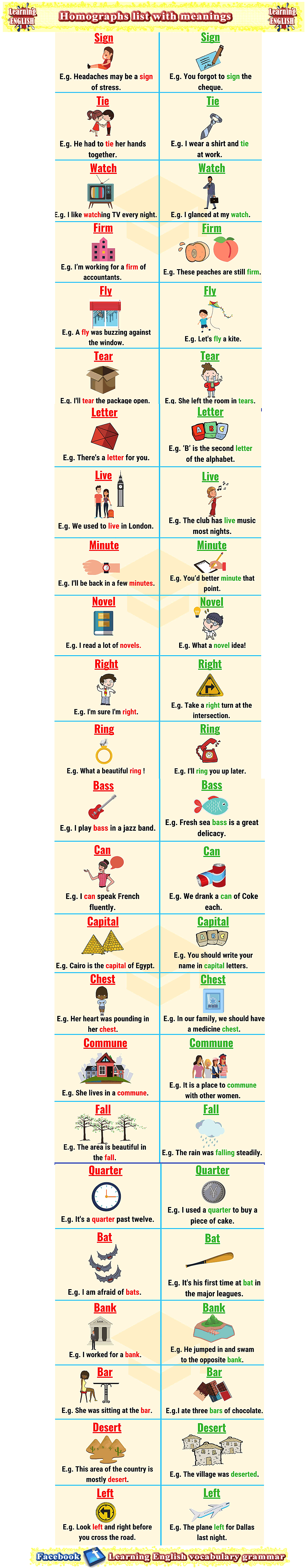 Common Homograph Meaning With Example In A Sentence Paraphrase Gujarati