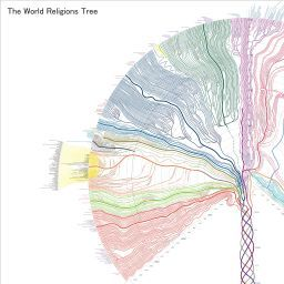The World Religions Tree Infographics Наши разработки - World religion interactive map