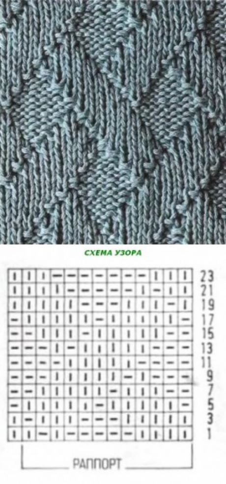 плетеные ромбы связанные спицами о вязании вязание узоры