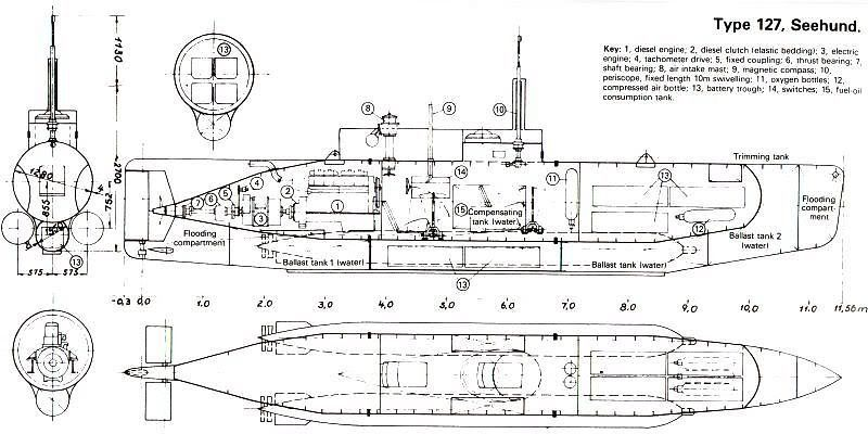 biber midget submarine - page 2 - subsim radio room forums